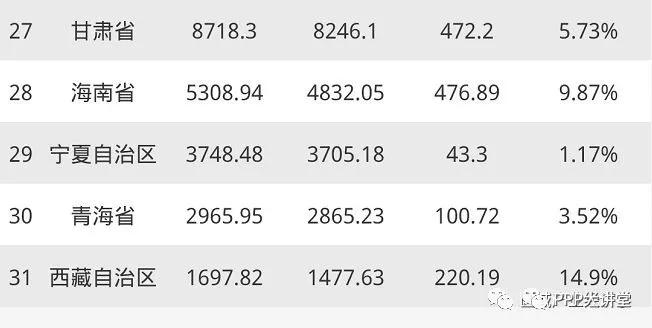 中国各省gdp排名_长三角地级市GDP占各省比重排行榜我们从里面读出了哪些信息?
