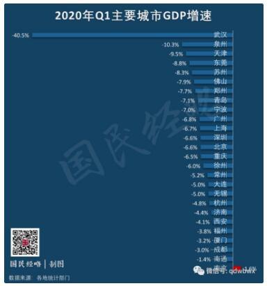 "gdp世界排名_""东南四省""江苏、浙江、福建和广东GDP相加,在世界能排第几?"