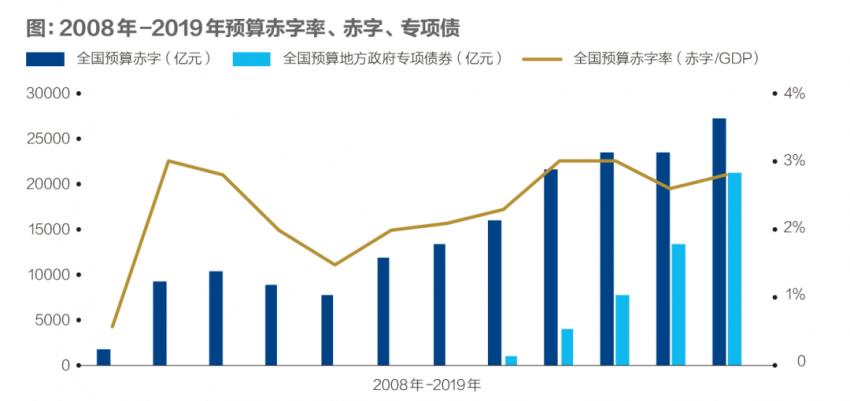 中国的gdp_发现中国现代化进程中的新支点——从中西部包揽一季度GDP增速前...