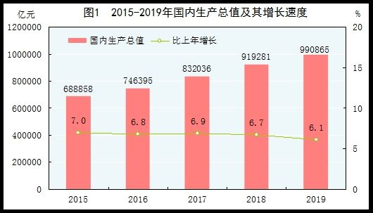 "gdp世界_""东南四省""江苏、浙江、福建和广东GDP相加,在世界能排第几?"