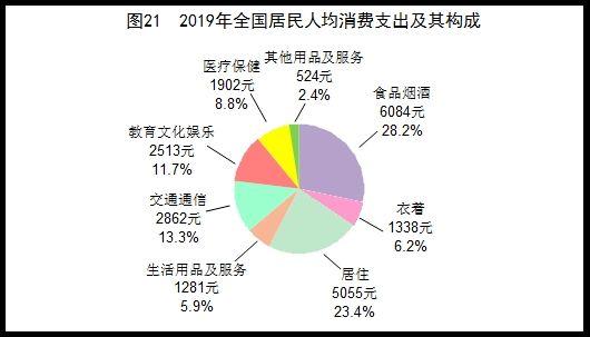 万元gdp能耗_[2019年统计公报]图32015-2019年万元国内生产总值能耗降低率