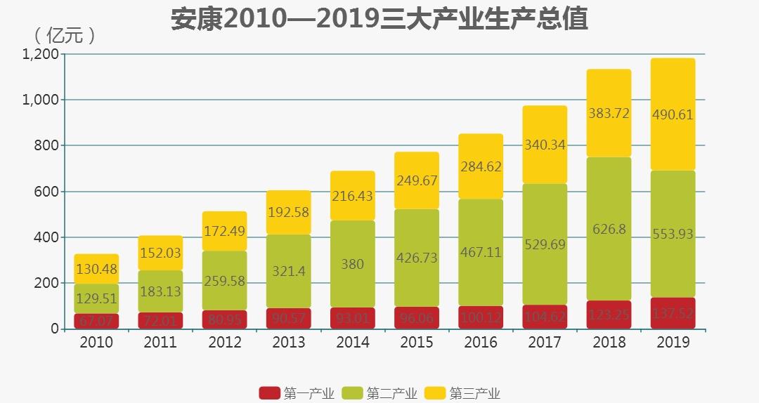 2019年gdp_2019福建GDP总量是多少?福建省经济增长率达7.6%