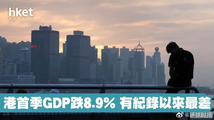 gdp数据_绍兴、嘉兴、台州、金华,2020年第一季度GDP数据