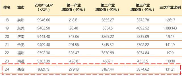 gdp城市_福建最低调的城市:GDP位居全省第一,市内至今却没有地铁