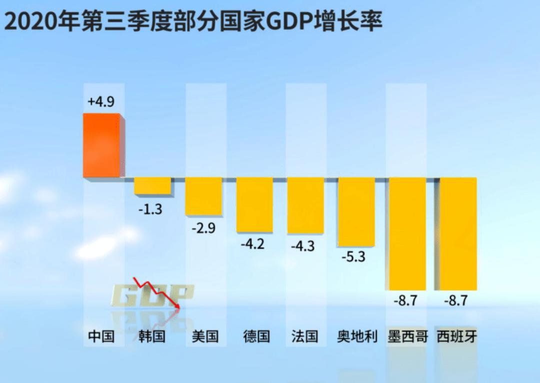 gdp收入_万亿GDP城市居民收入倍增榜:22座城市提前实现翻一番