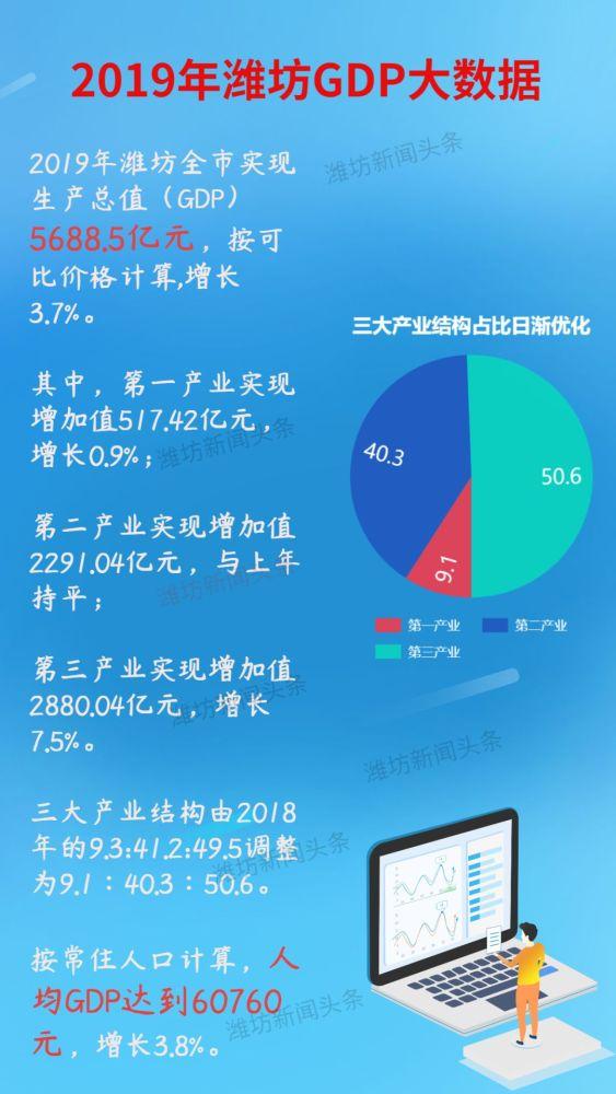 临朐gdp_山东一县常常被人叫错,GDP超过400亿元,不是郓城和临朐